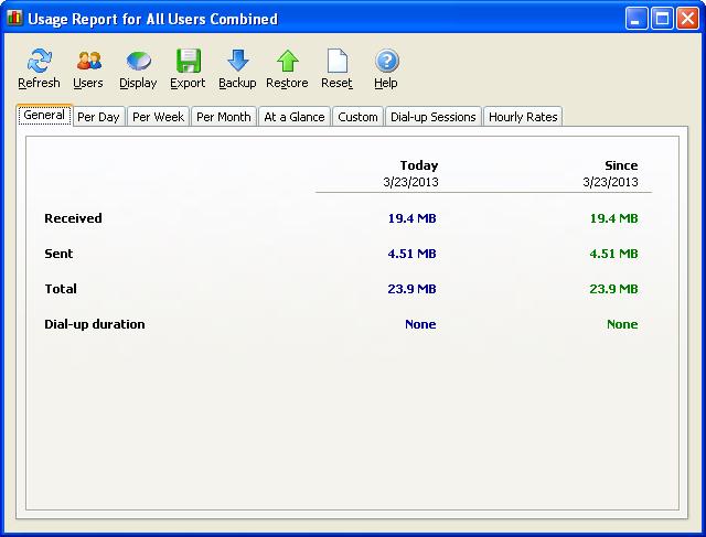 networx usage report